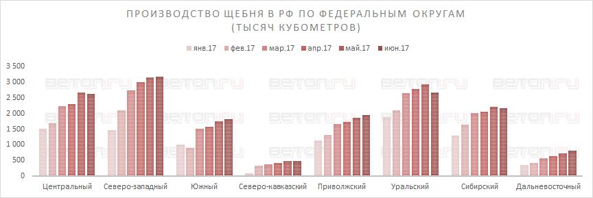 beton_ru_270717